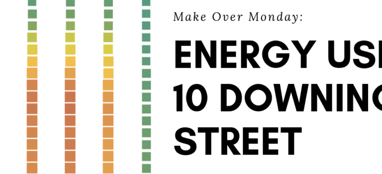 Make Over Monday: Energy Use at 10 Downing Street