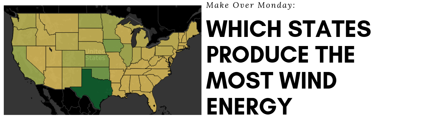 WHICH STATES PRODUCE THE MOST WIND ENERGY