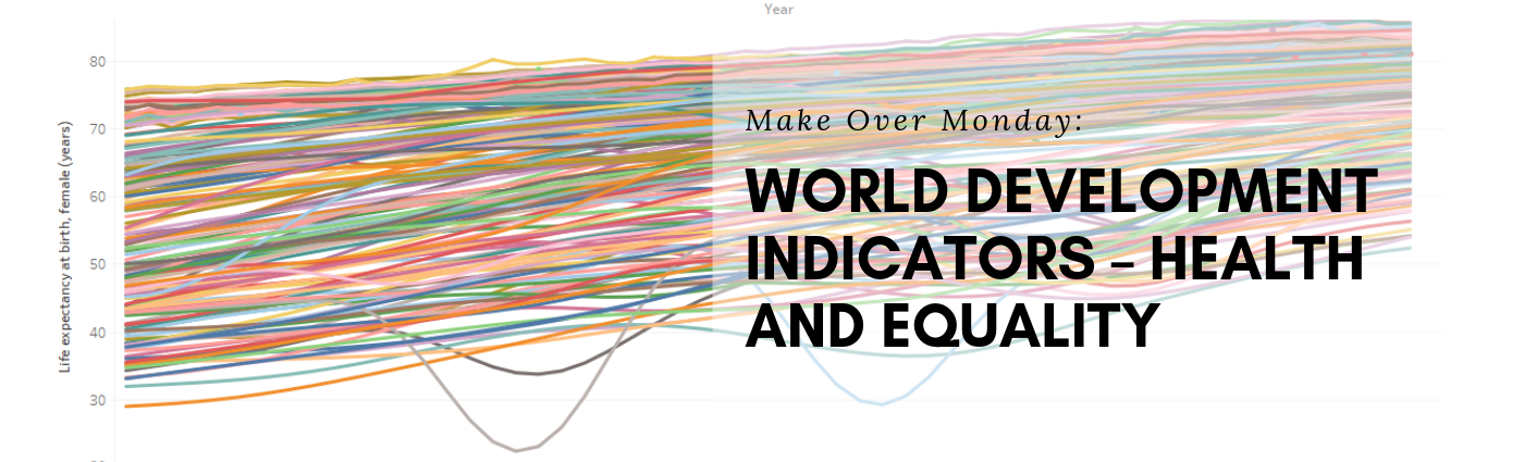 Make Over Monday: World Development Indicators – Health and Equality